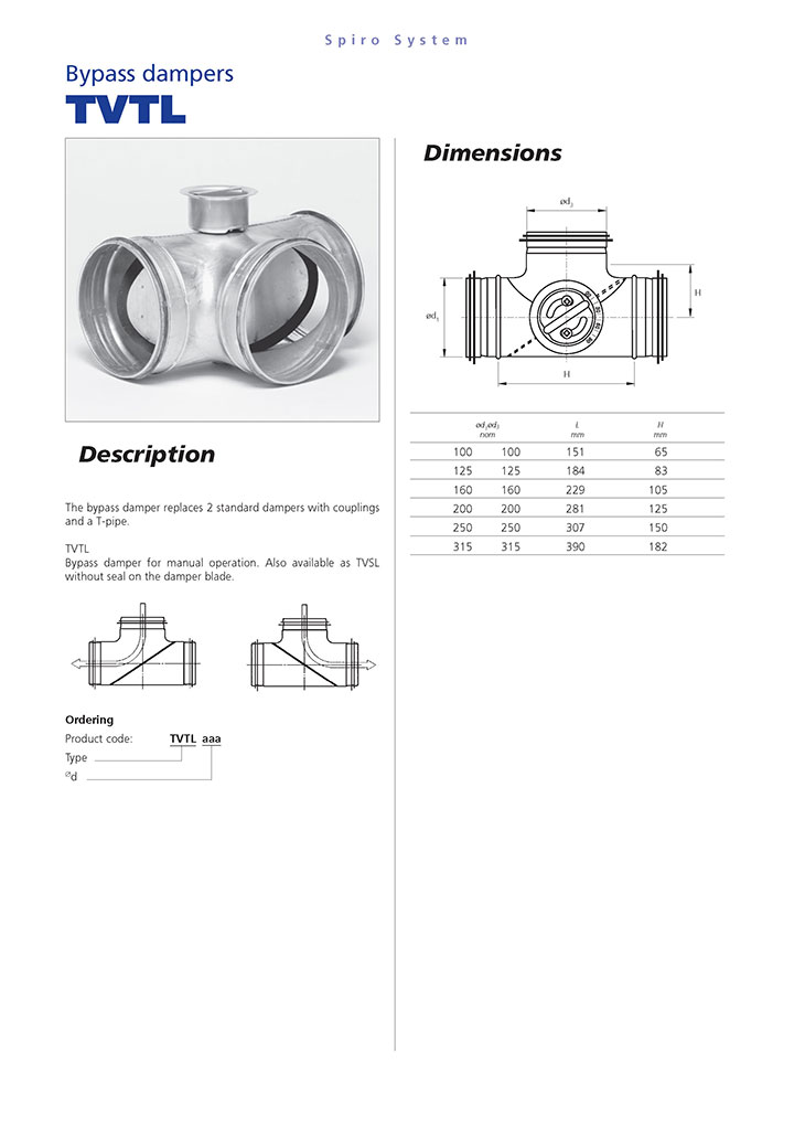 Bypass dampers2